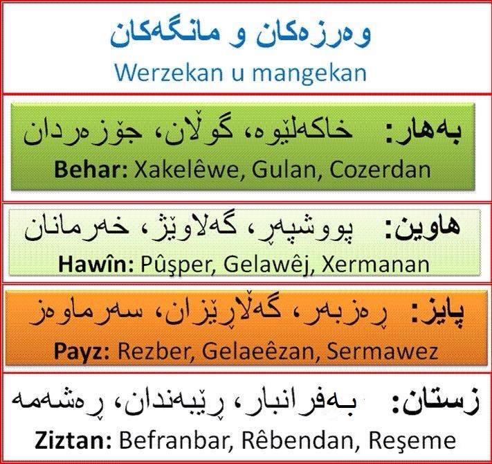 werzi kurdi